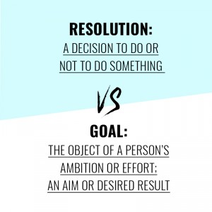 Goals vs Resolutions - Photobook